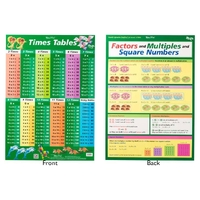 Gillian Miles - Times Tables Factors & Multiples Wall Chart